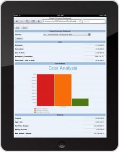 Corecon Mobile Apple iPad FinancialDashboard