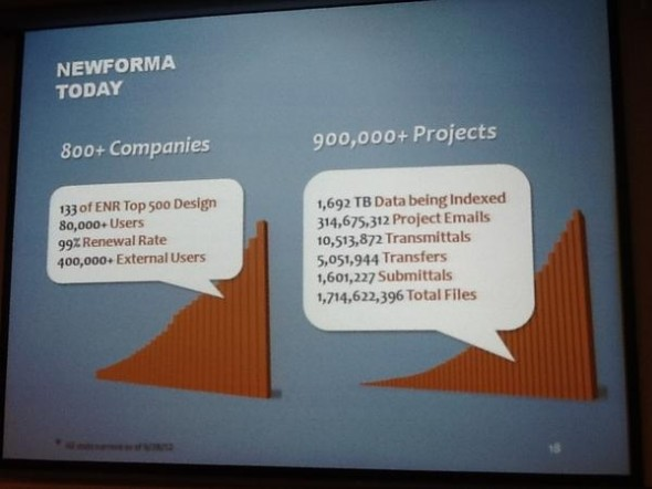 Newforma Today (image courtesy of Tuomas Holma, Cadfaster)
