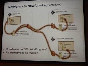 Newforma-to-Newforma (photo courtesy of Tuomas Holma at Cadfaster)