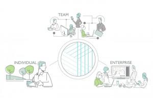 Newforma ind-team-enterprise image