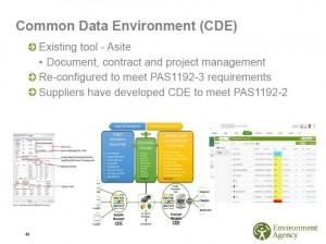 BIM London Environment Agency slide