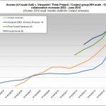 saas-leaders-revenues-oct2016