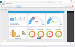 ProjectWise dashboard, powered by Azure