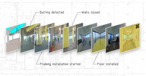 HoloBuilder SiteAI Process