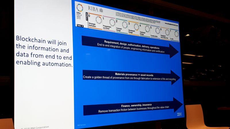 IBM Blockchain slide