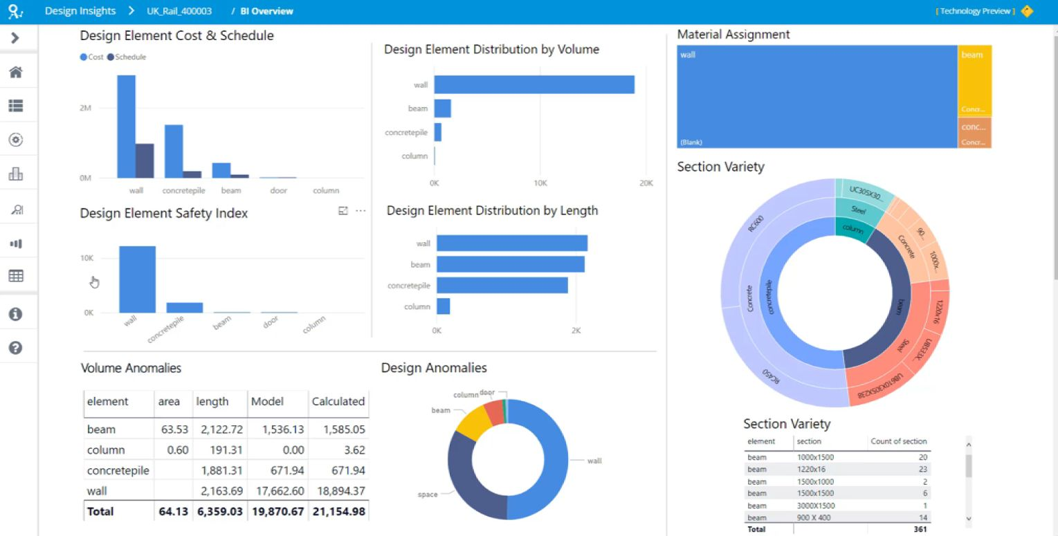 Hacking the Bentley iModel platform - Extranet Evolution