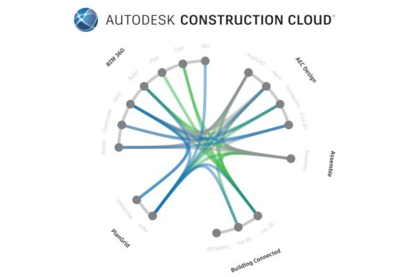 Autodesk Construction Cloud