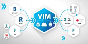 VIM graphic