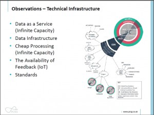 BIM Level 3 Technical infrastructure - Mark Bew