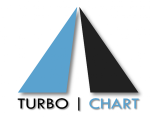 Turbo-Chart logo